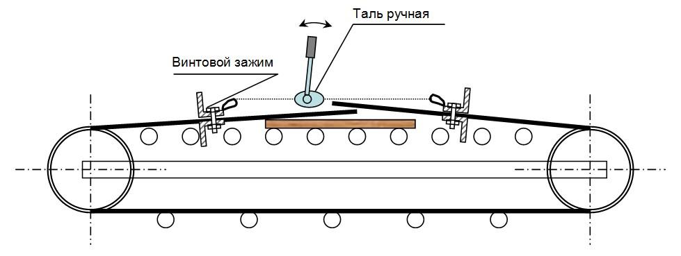 Механический соединитель К28